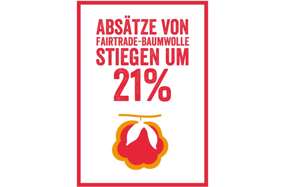 hintergrund fairtrade baumwolle fairtrade deutschland. Black Bedroom Furniture Sets. Home Design Ideas