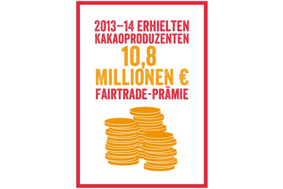 hintergrund fairtrade kakao fairtrade deutschland. Black Bedroom Furniture Sets. Home Design Ideas