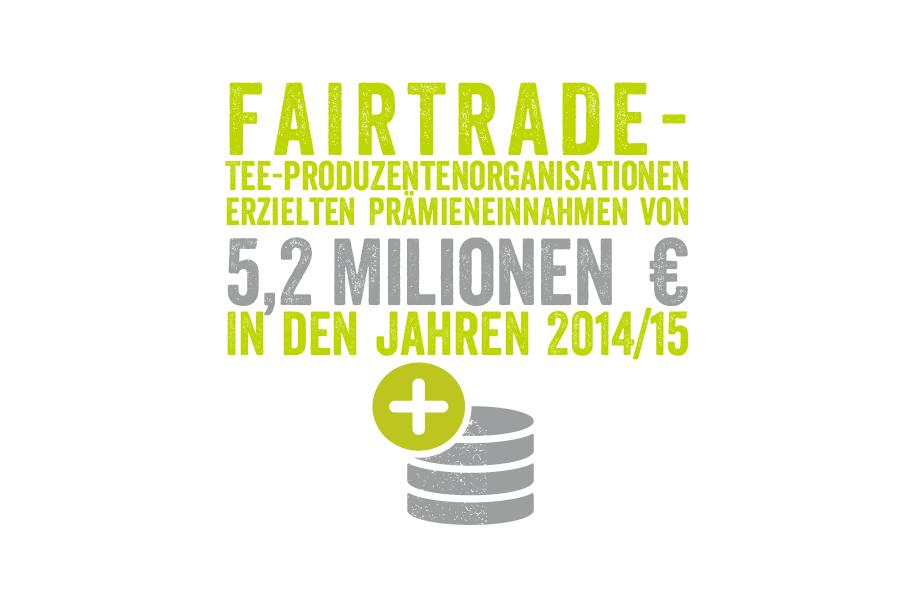 hintergrund fairtrade tee fairtrade deutschland. Black Bedroom Furniture Sets. Home Design Ideas