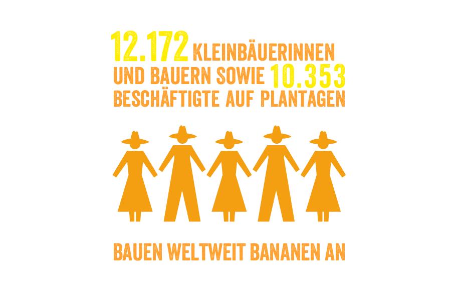hintergrund fairtrade bananen fairtrade deutschland. Black Bedroom Furniture Sets. Home Design Ideas