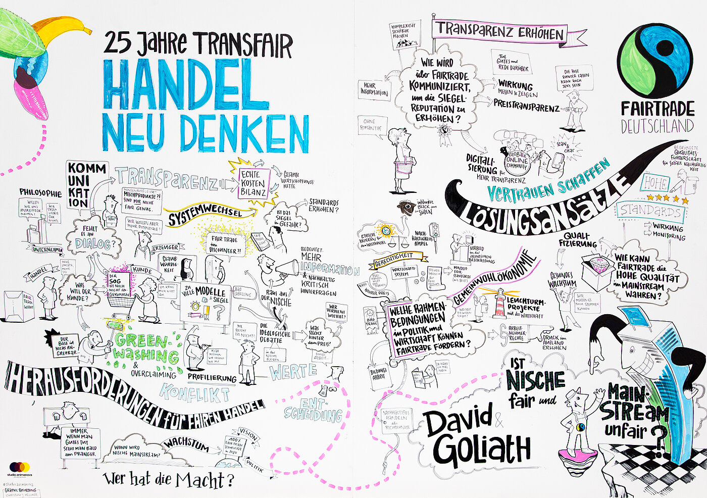 Graphic Recording Workshop 5 - Nische vs. Mainstream